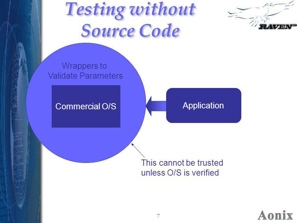 Testing without Source Code