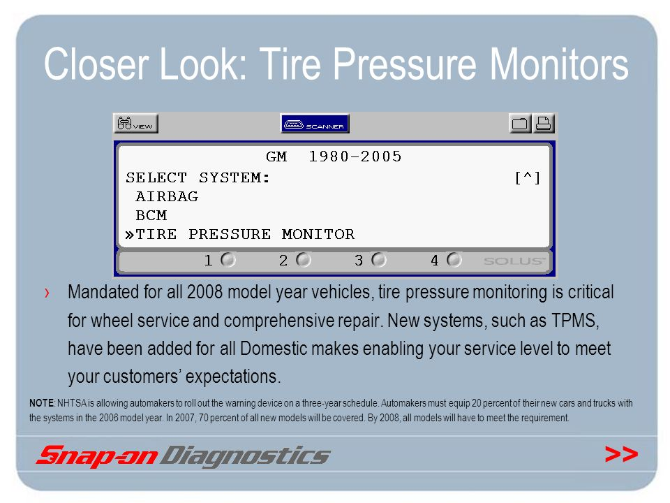 Closer Look: Tire Pressure Monitors