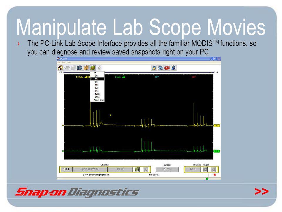 Manipulate Lab Scope Movies