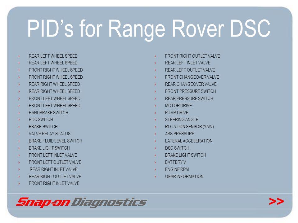 PID's for Range Rover DSC