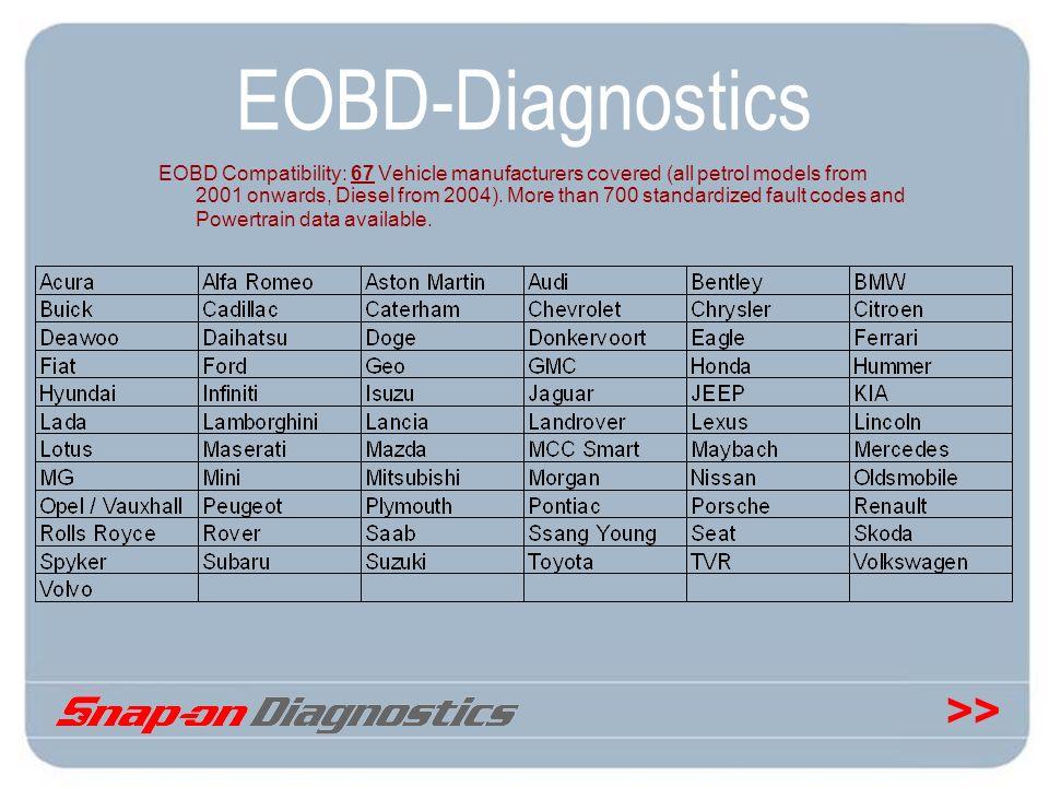 EOBD-Diagnostics