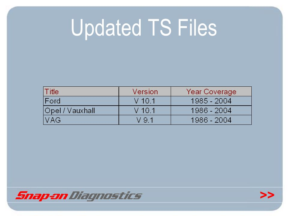 Updated TS Files