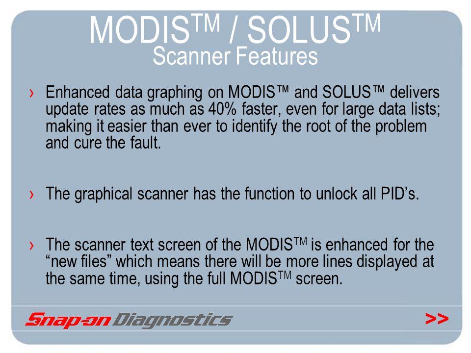 MODISTM / SOLUSTM Scanner Features