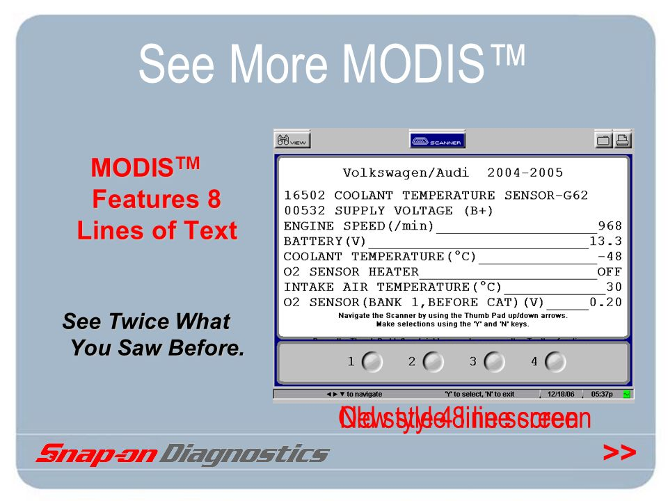 MODISTM Features 8 Lines of Text See Twice What You Saw Before.