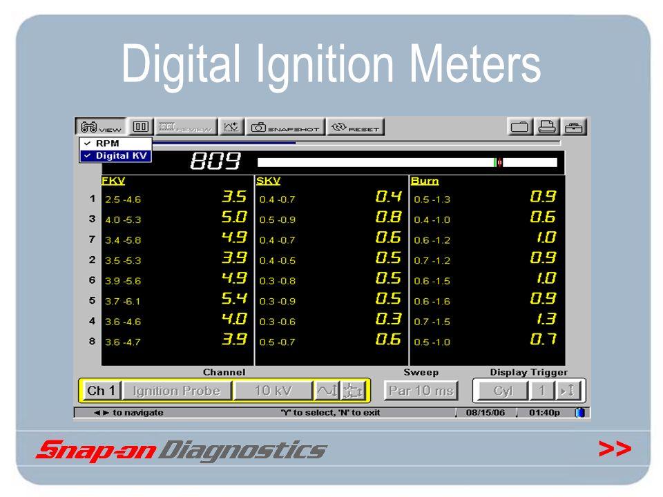 Digital Ignition Meters