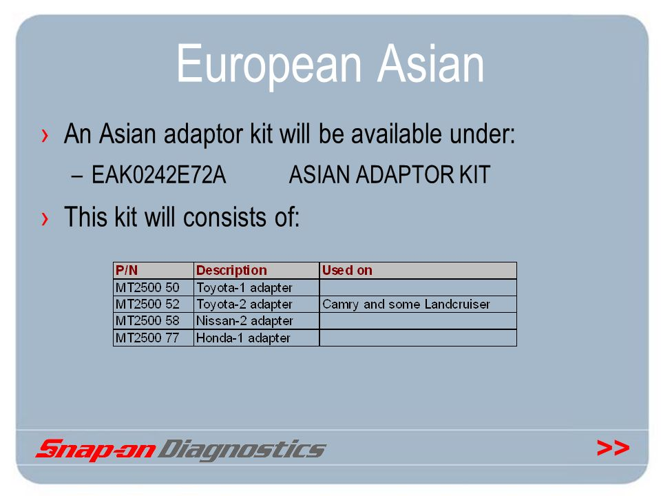 European Asian An Asian adaptor kit will be available under: