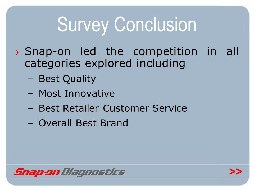Survey Conclusion Snap-on led the competition in all categories explored including. Best Quality. Most Innovative.