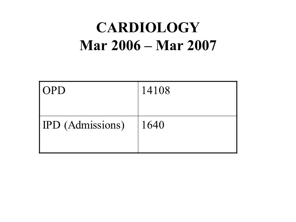 CARDIOLOGY Mar 2006 – Mar 2007 OPD 14108 IPD (Admissions) 1640