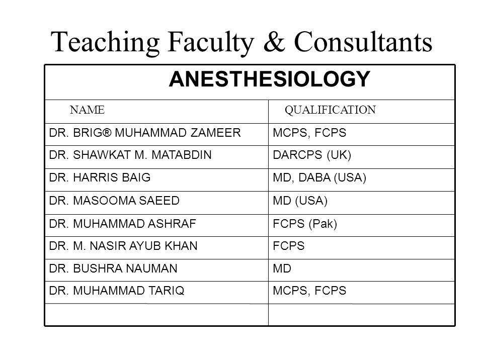 Teaching Faculty & Consultants