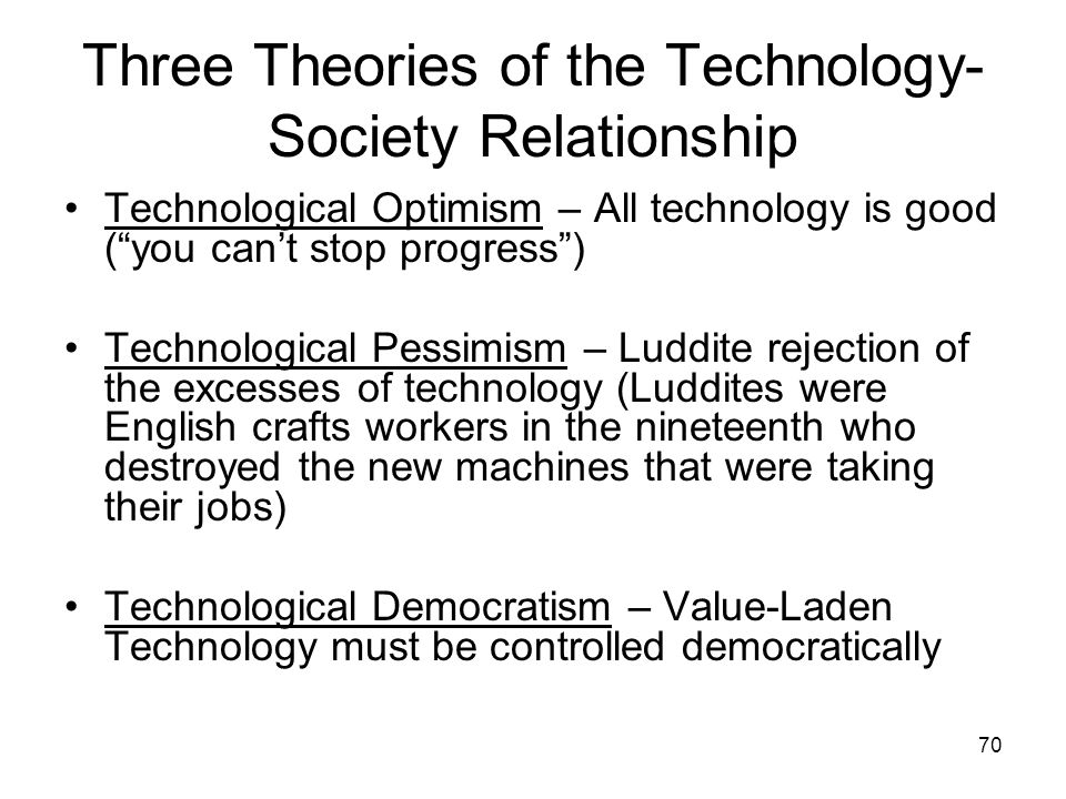 Three Theories of the Technology- Society Relationship