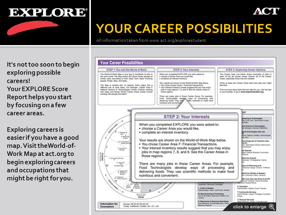 YOUR CAREER POSSIBILITIES