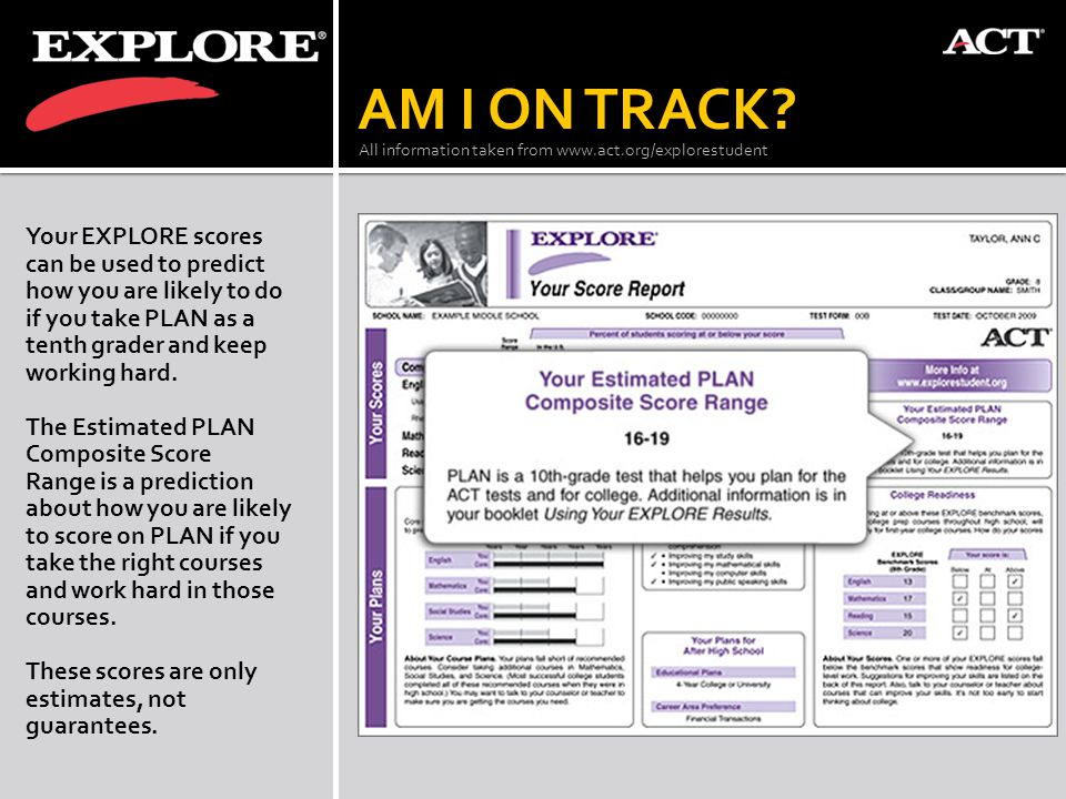 AM I ON TRACK All information taken from www.act.org/explorestudent.