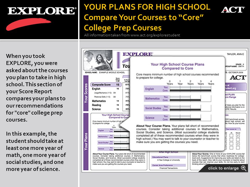 YOUR PLANS FOR HIGH SCHOOL Compare Your Courses to Core