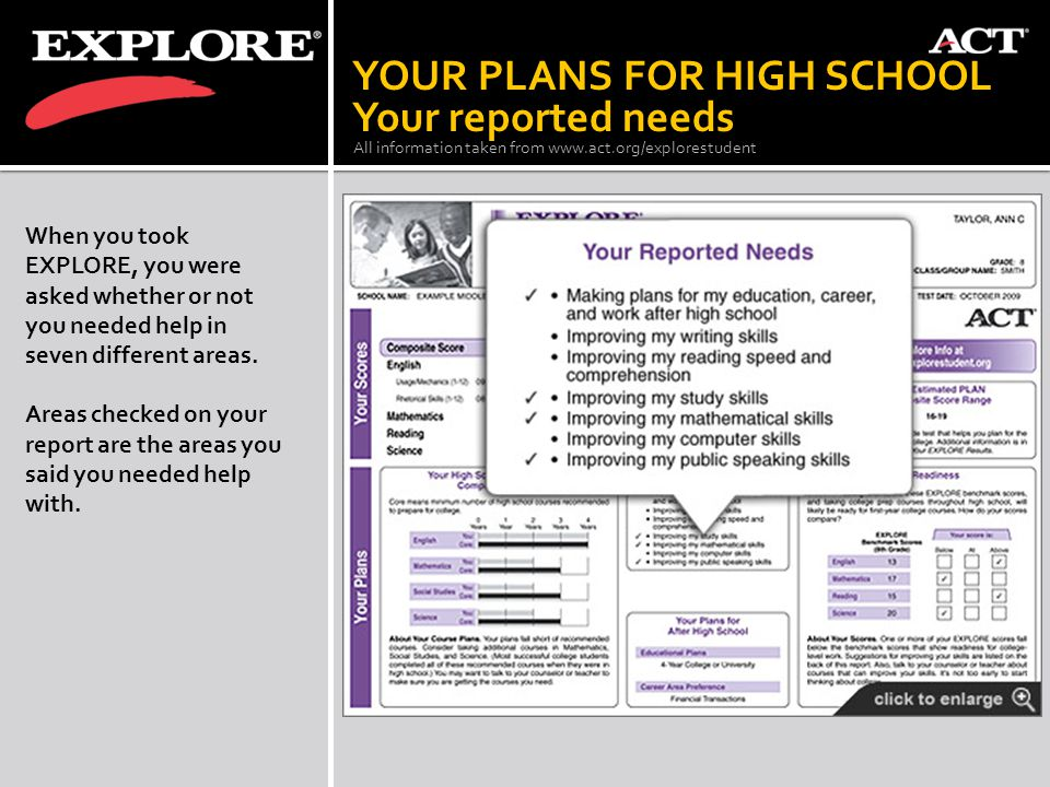 YOUR PLANS FOR HIGH SCHOOL Your reported needs