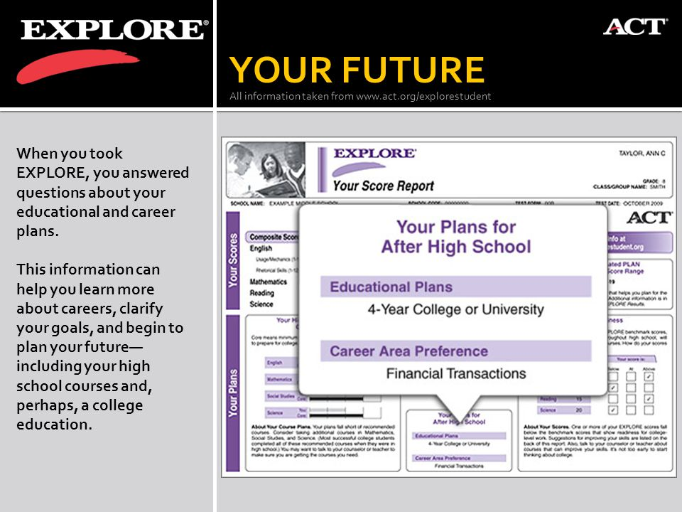 YOUR FUTURE All information taken from www.act.org/explorestudent.