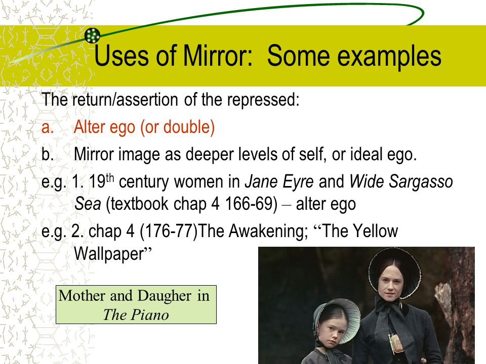 Uses of Mirror: Some examples