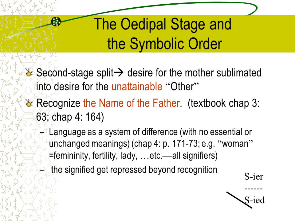 The Oedipal Stage and the Symbolic Order