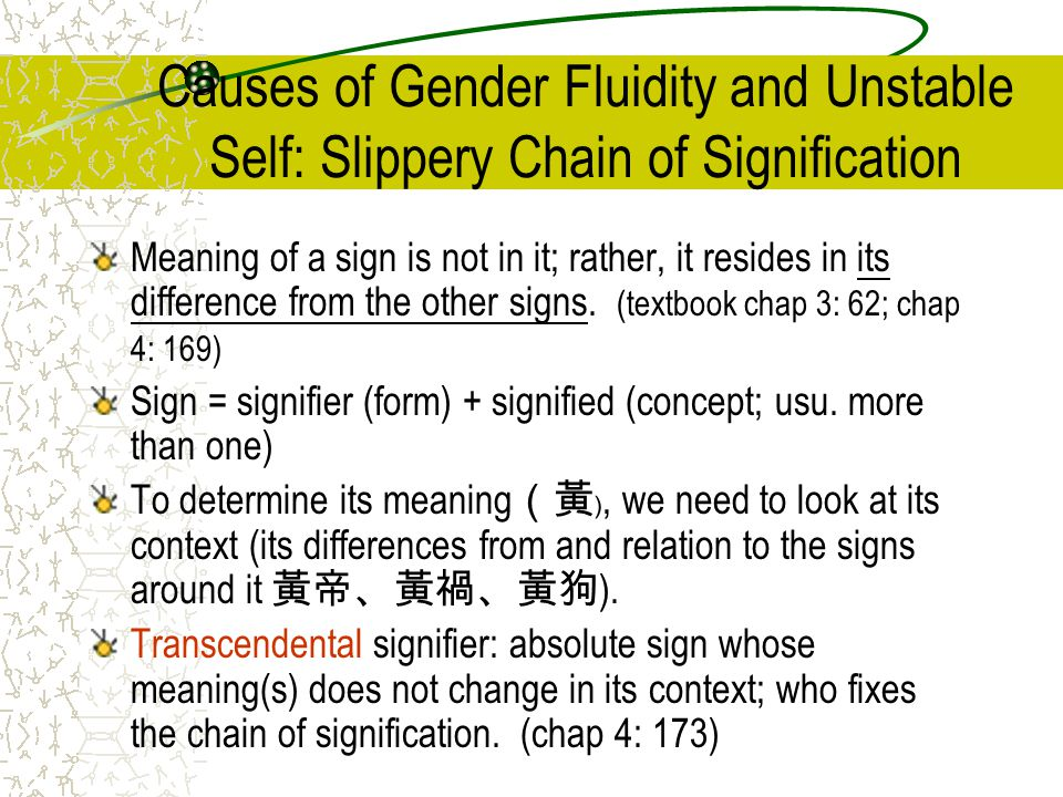 Causes of Gender Fluidity and Unstable Self: Slippery Chain of Signification