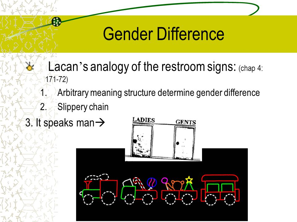 Gender Difference Lacan's analogy of the restroom signs: (chap 4: 171-72) Arbitrary meaning structure determine gender difference.