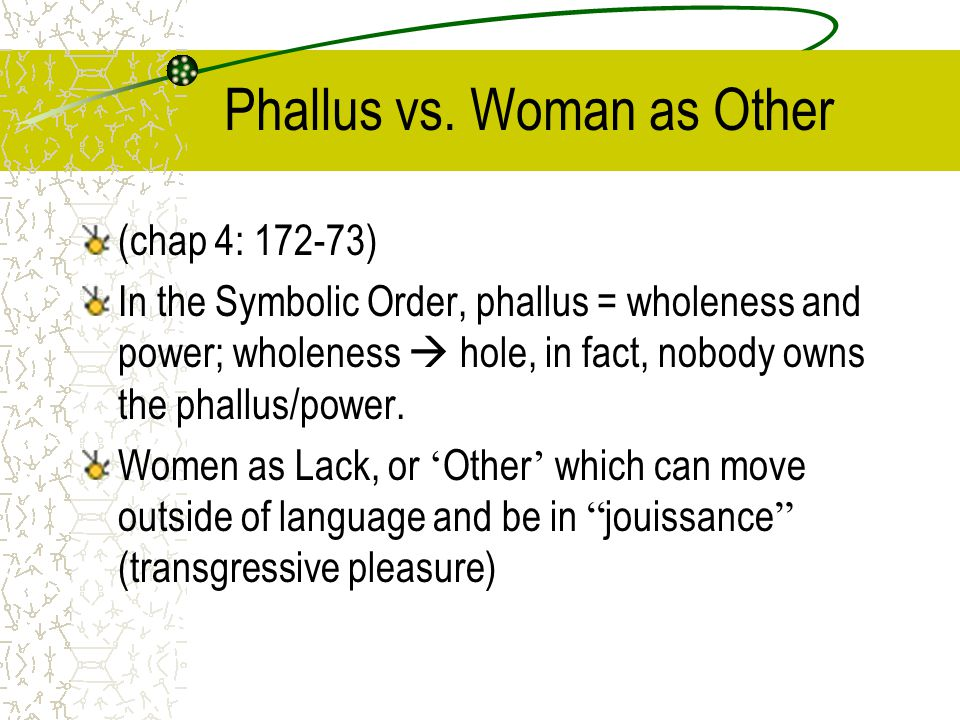 Phallus vs. Woman as Other