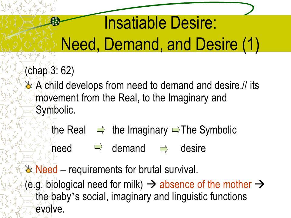 Insatiable Desire: Need, Demand, and Desire (1)