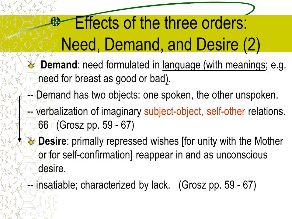Effects of the three orders: Need, Demand, and Desire (2)