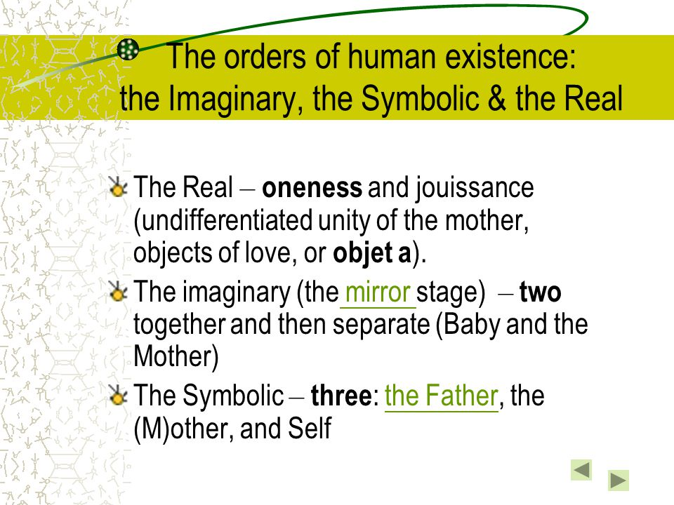 The orders of human existence: the Imaginary, the Symbolic & the Real