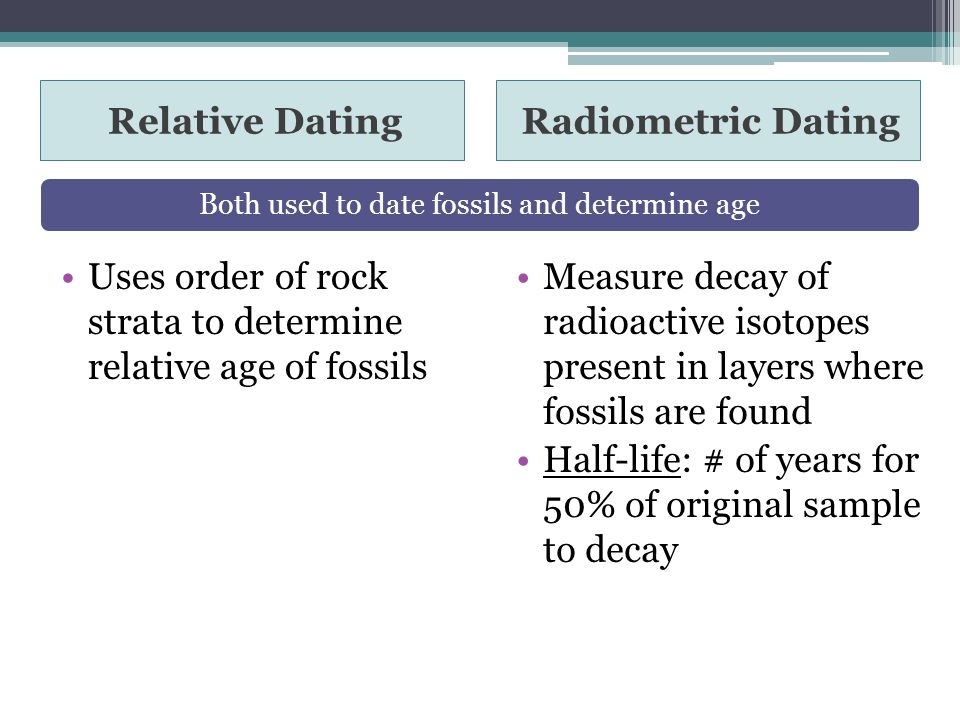 the process of relative dating fossils uses which measure Perhaps no place on earth better exemplifies the principles geologists use to  a  geologic time scale relative dating is the process of determining if one rock or   principle of fossil succession: assemblages of fossils contained in strata are   the half-life is constant for a given radioactive isotope and can be measured.