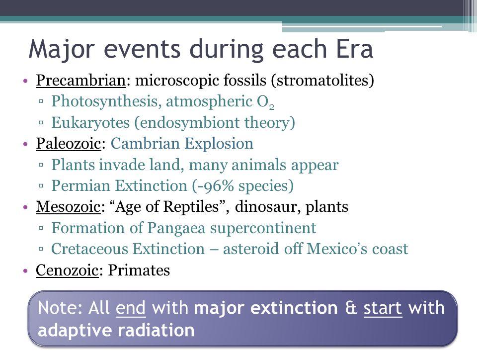 Major events during each Era