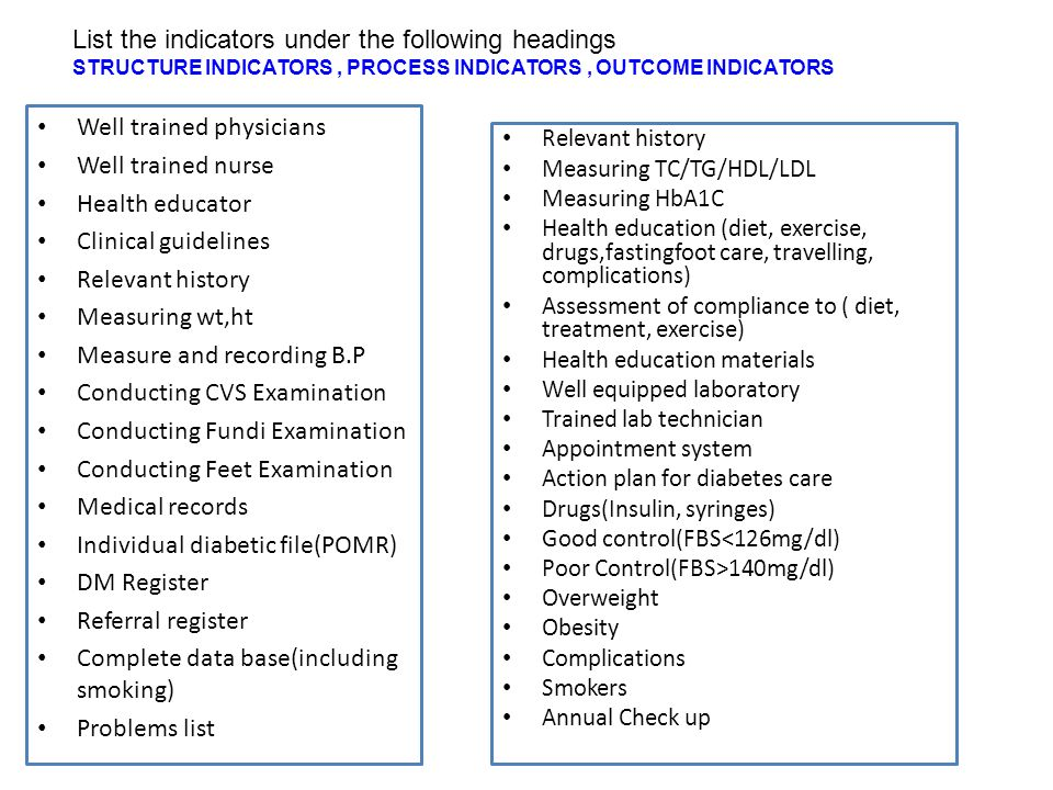 List the indicators under the following headings