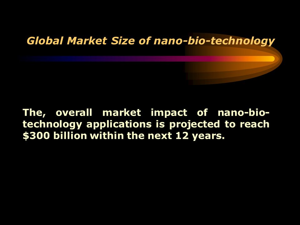 Global Market Size of nano-bio-technology