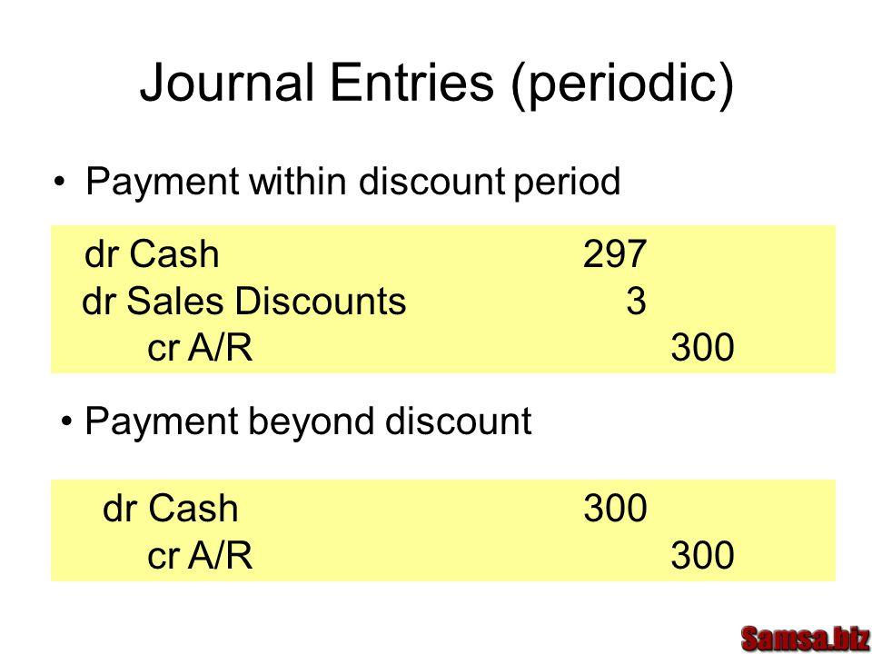 Journal Entries (periodic)