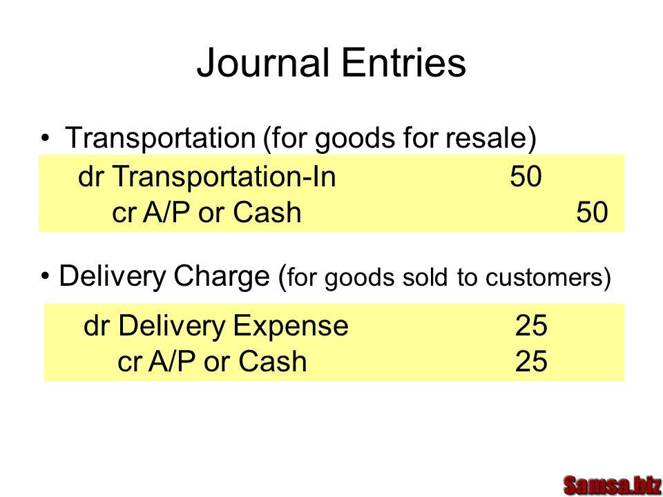 Journal Entries Transportation (for goods for resale)