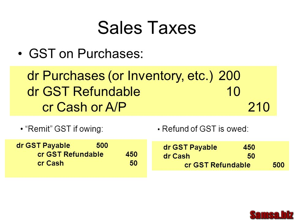 Sales Taxes GST on Purchases: