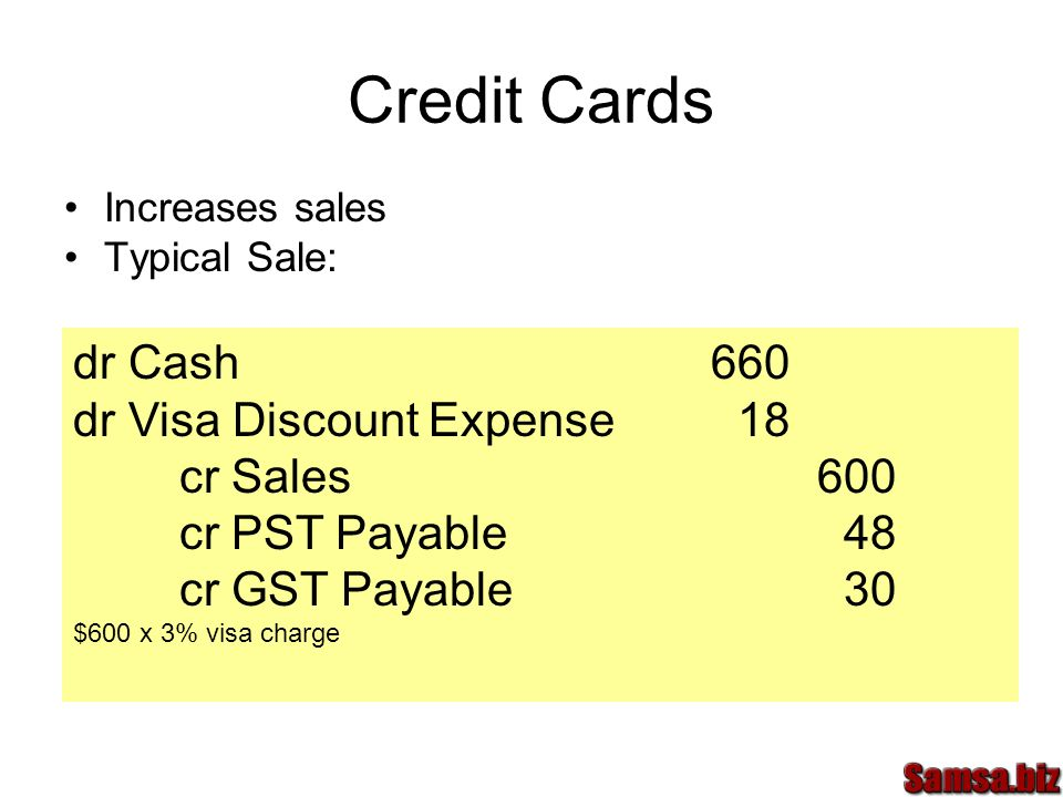 Credit Cards Increases sales. Typical Sale: