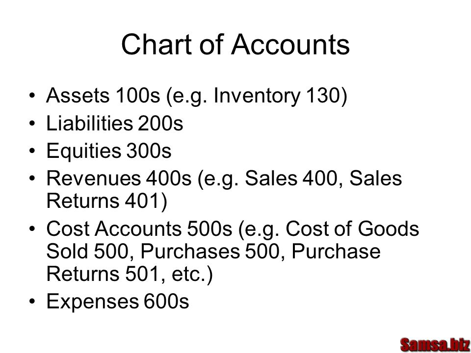 Chart of Accounts Assets 100s (e.g. Inventory 130) Liabilities 200s
