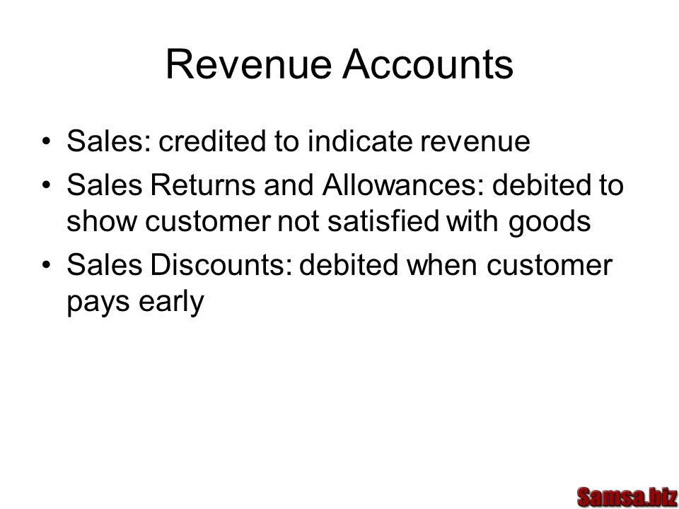 Revenue Accounts Sales: credited to indicate revenue
