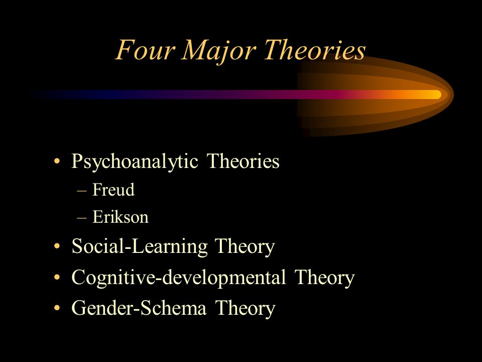 Four Major Theories Psychoanalytic Theories Social-Learning Theory