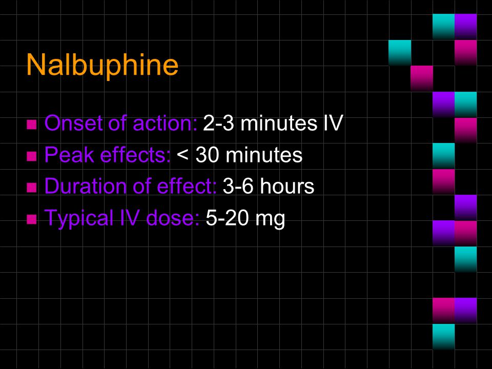 Nalbuphine Onset of action: 2-3 minutes IV
