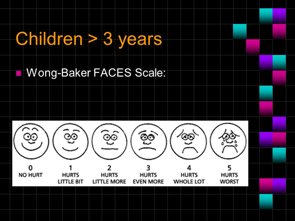 Children > 3 years Wong-Baker FACES Scale: