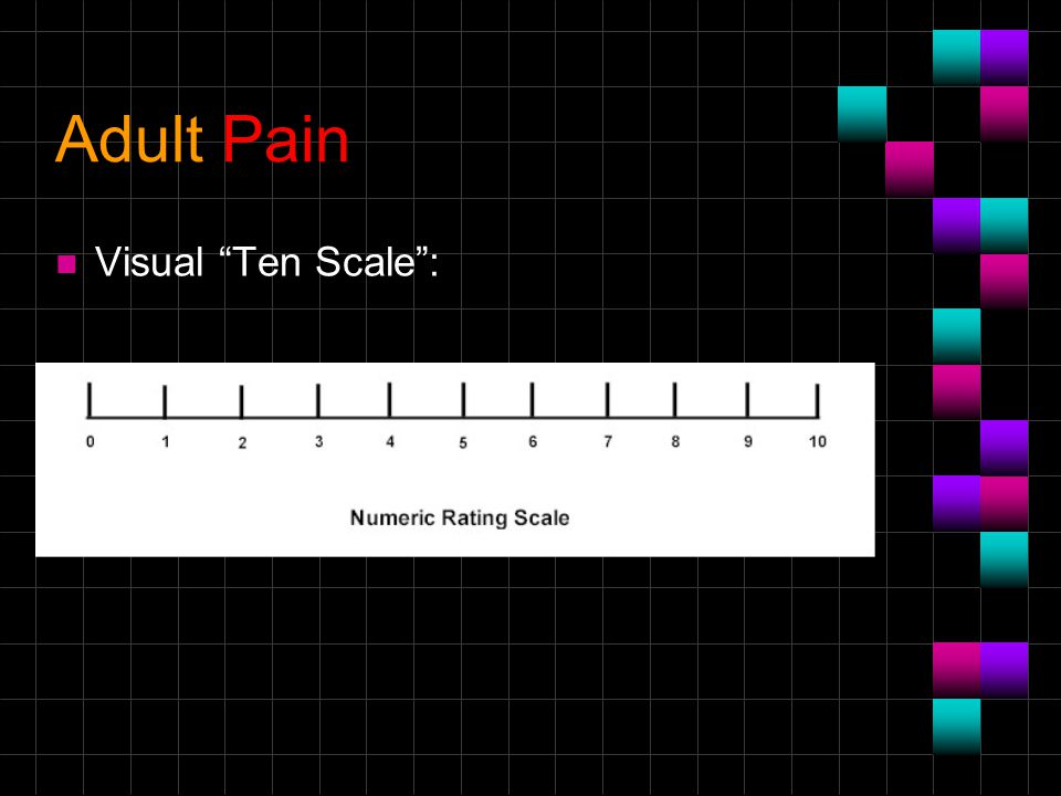 Adult Pain Visual Ten Scale :
