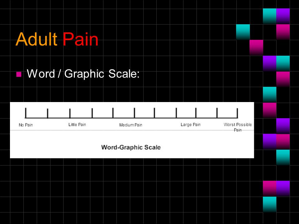 Adult Pain Word / Graphic Scale: