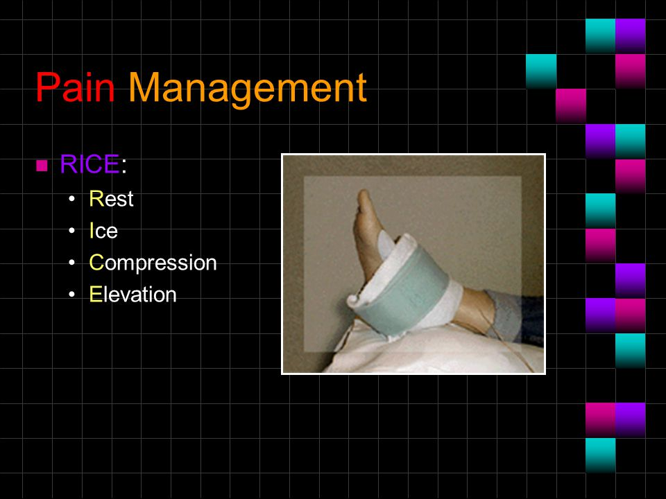 Pain Management RICE: Rest Ice Compression Elevation