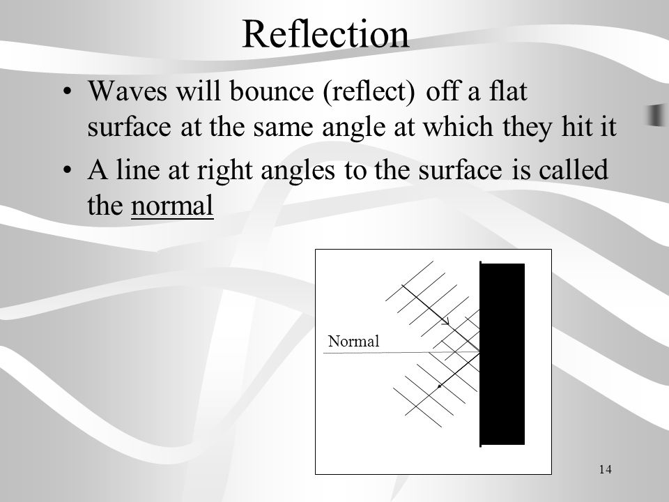 Reflection Waves will bounce (reflect) off a flat surface at the same angle at which they hit it.