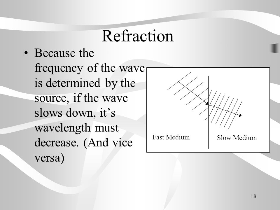 Refraction Because the frequency of the wave is determined by the source, if the wave slows down, it's wavelength must decrease. (And vice versa)