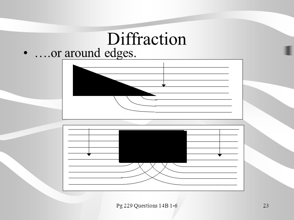 Diffraction ….or around edges. Pg 229 Questions 14B 1-6