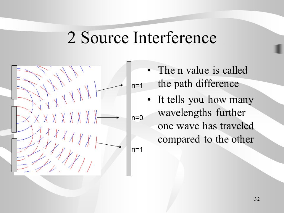 2 Source Interference The n value is called the path difference
