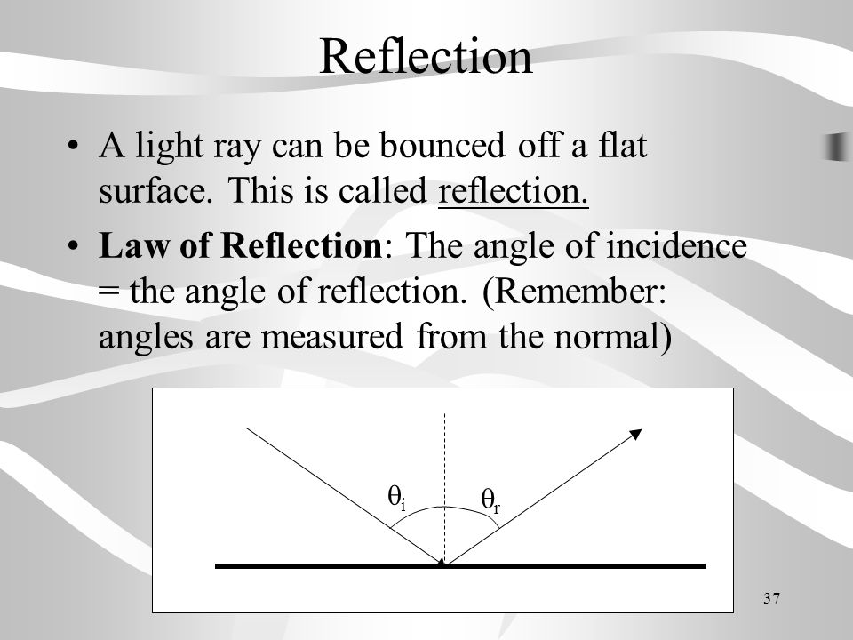 Reflection A light ray can be bounced off a flat surface. This is called reflection.
