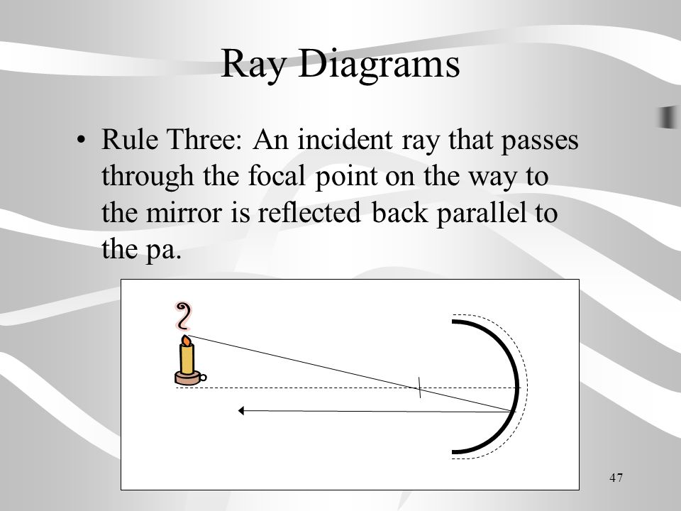 Ray Diagrams Rule Three: An incident ray that passes through the focal point on the way to the mirror is reflected back parallel to the pa.