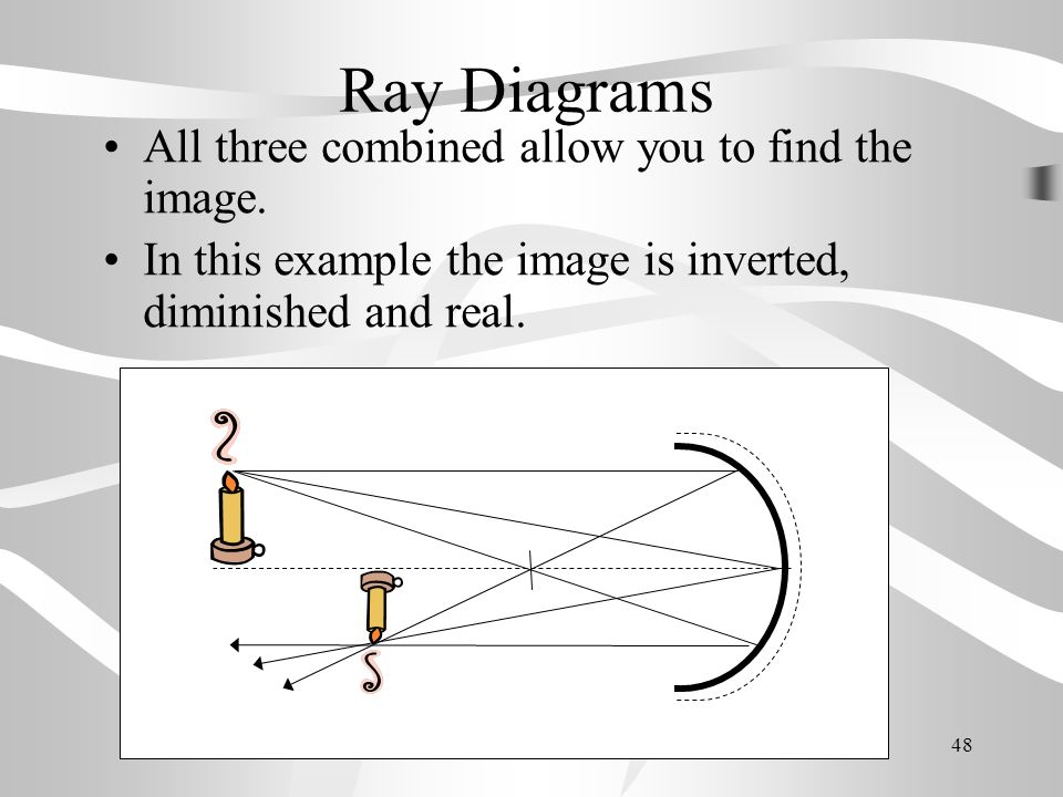 Ray Diagrams All three combined allow you to find the image.